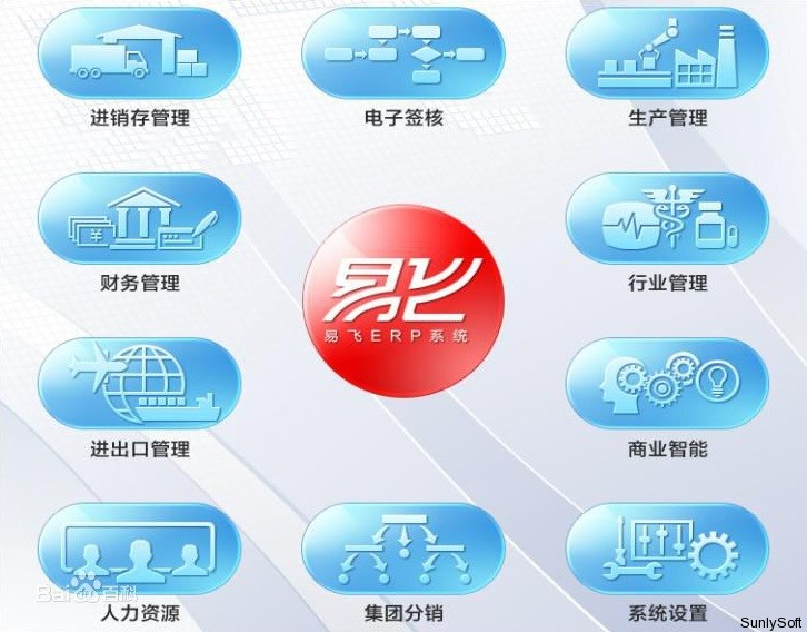 易飞ERP-易飞ERP软件,易飞ERP系统,苏州易飞ERP软件 0512-66380084