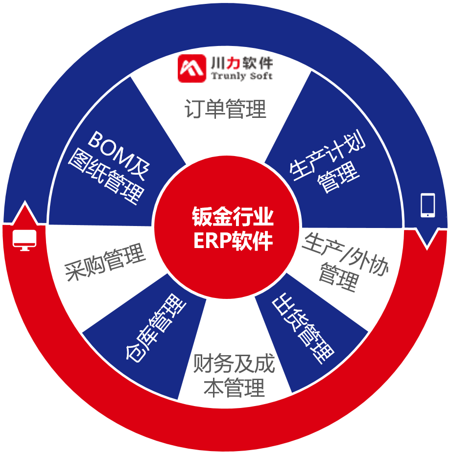 钣金加工ERP管理软件